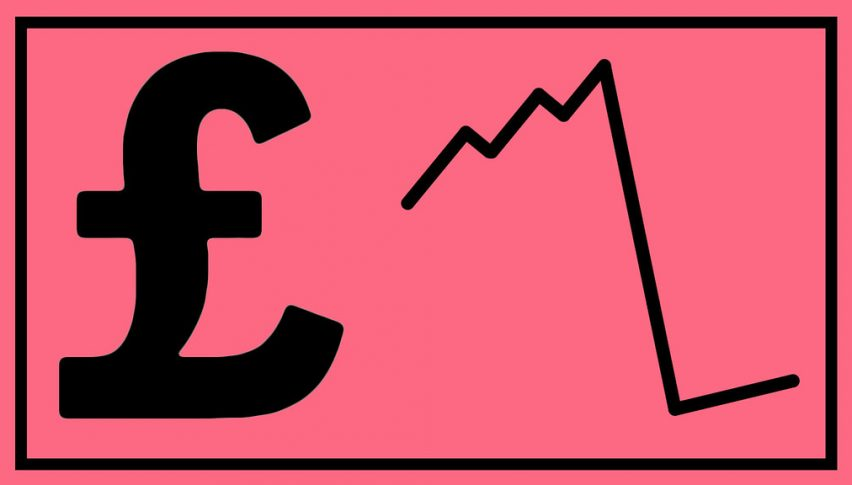 UK's economic growth in focus