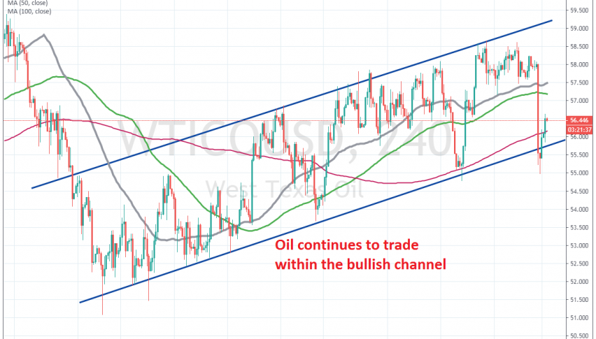 The uptrend continues as long as the bullish channel remains