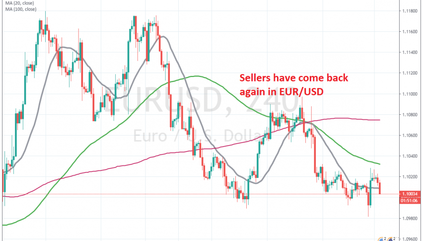 The climb is over now on the H4 chart