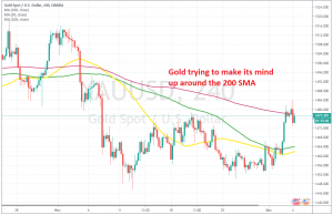 The climb has stalled in Gold now