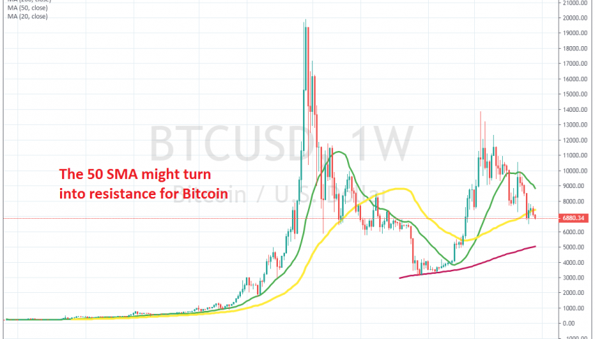 Bitcoin couldn't bounce higher on the weekly chart