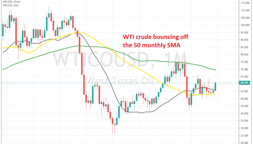 Crude Oil heading for the 100 SMA now