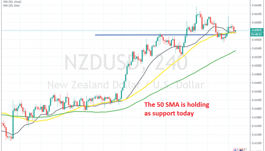 Let's se if NZD/USD will bounce off the 50 SMA