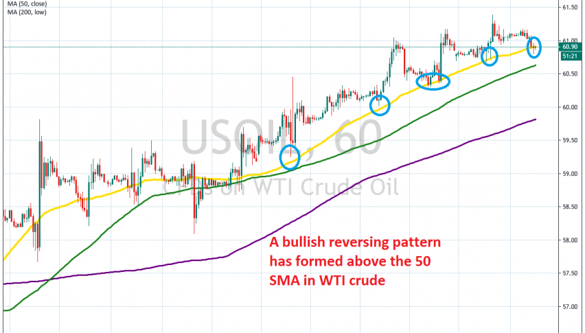 The 50 SMA seems to be holding again today