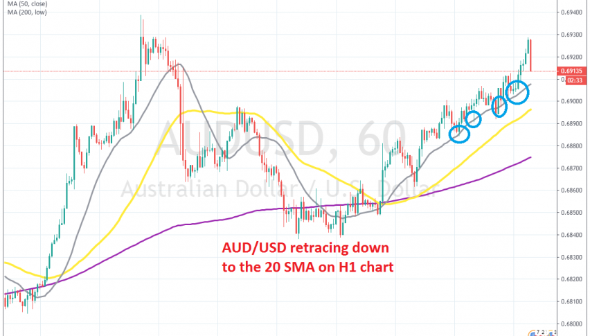 Should we go long at the 20 SMA?