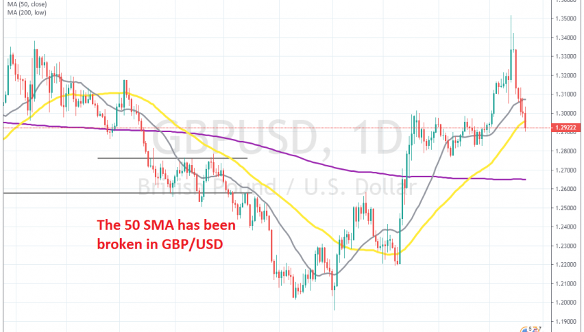 Let's see how far below GBP/USD will fall