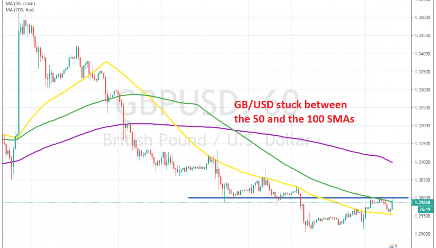Let's see if 1.30 will reject GBP/USD for the second time today