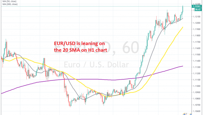 Buyers remain in total control in EUR/USD