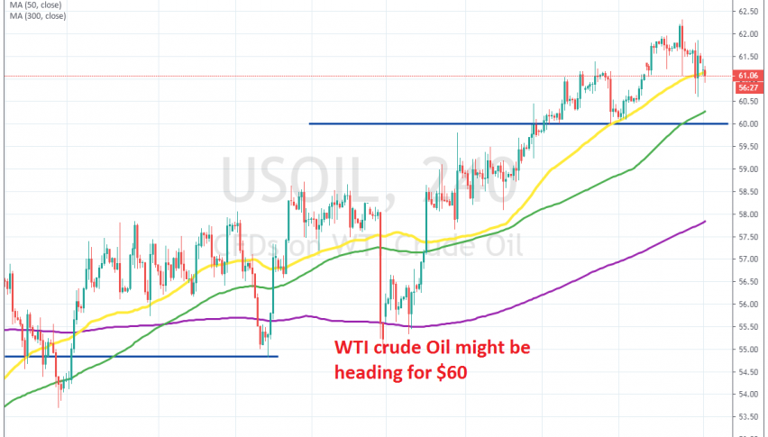 The pullback is not complete yet on the H4 chart