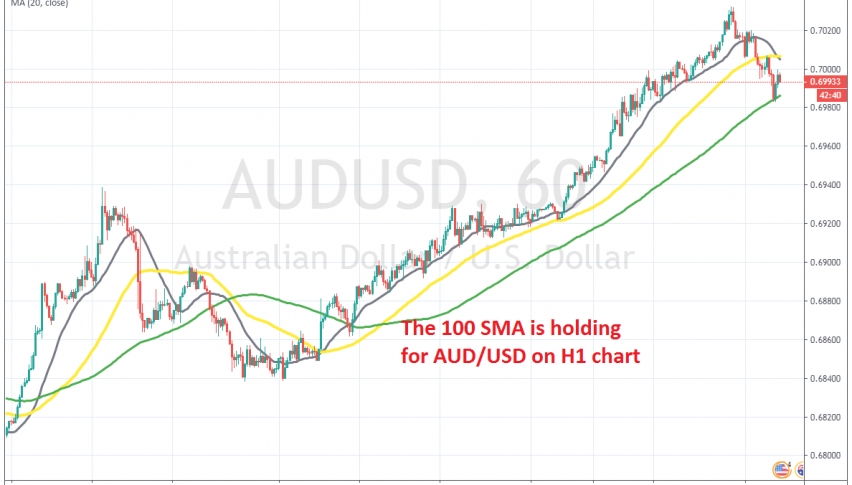 The pullback is complete now on this chart