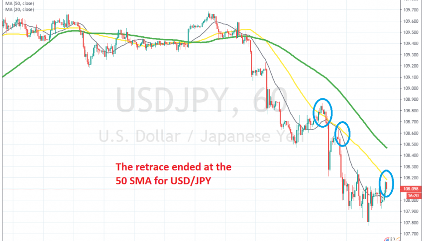 The 50 SMA is pushing this pair lower