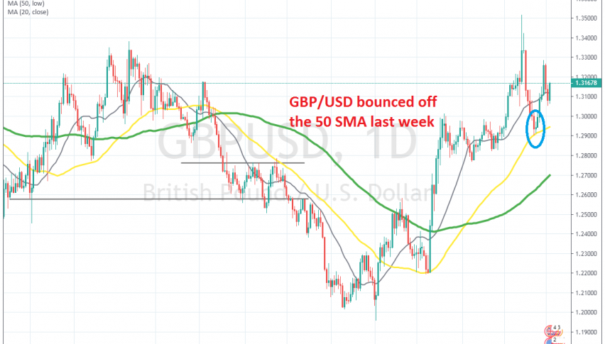 Buyers remain in charge on the daily chart