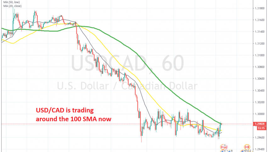 The retrace up seems complete on the H1 chart