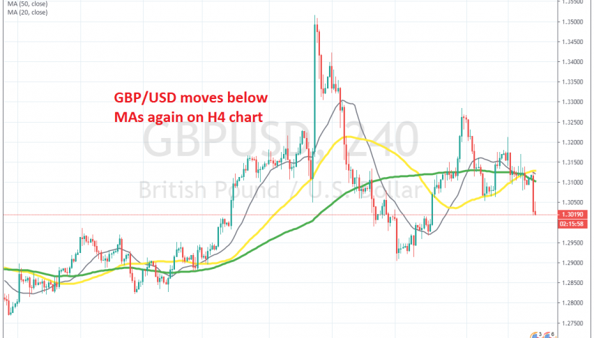 GBP/USD turns bearish again