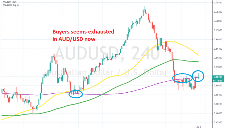 The retrace should end now for AUD/USD
