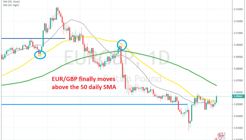 Buyers are in control now in EUR/GBP