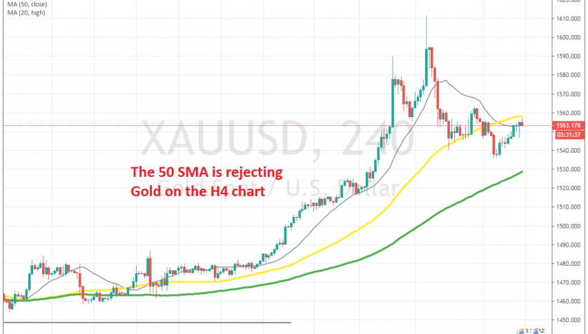 The 50 SMA has turned from support into resistance