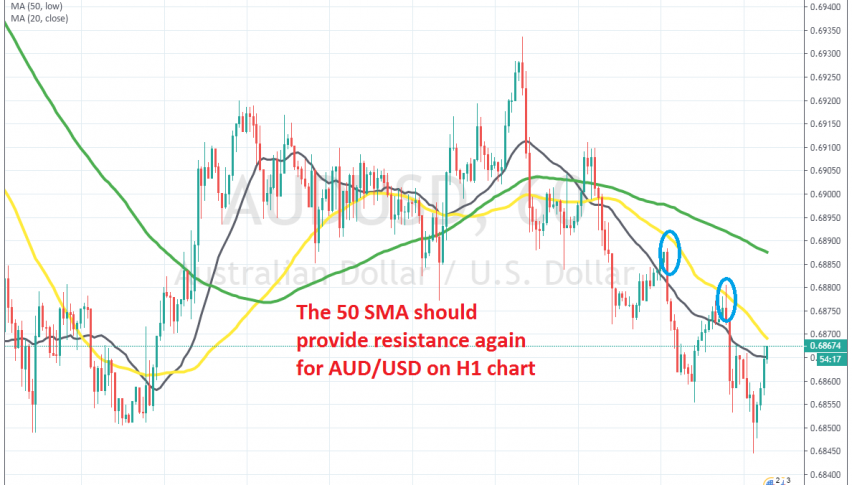 The retrace seems complete on this chart