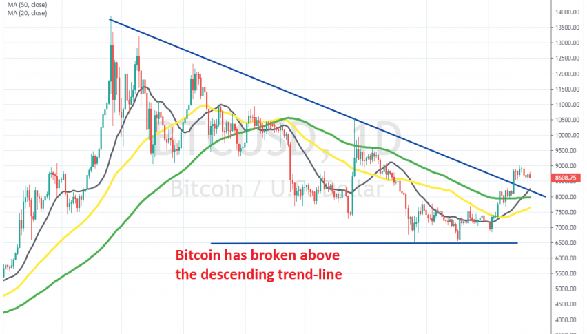 Let's see if the bullish trend will resume