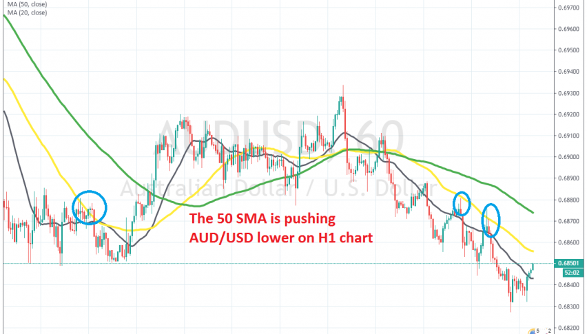 The retrace is almost complete on H1 chart