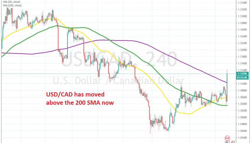 The retrace is now complete on the H4 chart