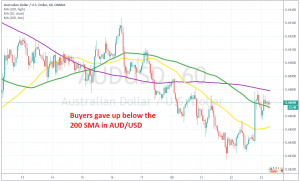 The climb has now ended for AUD/USD