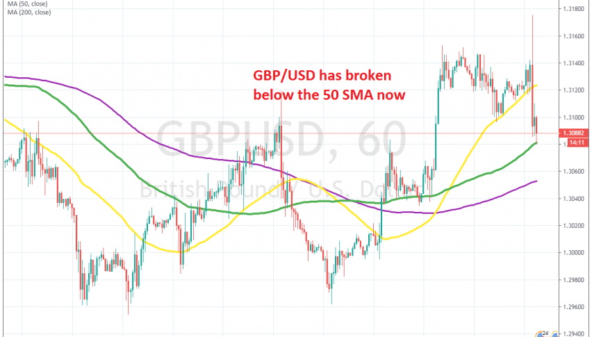The trend seems to be changing for GBP/USD