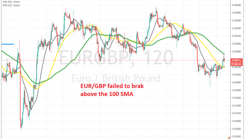 The retrace seems complete now for EUR/GBP