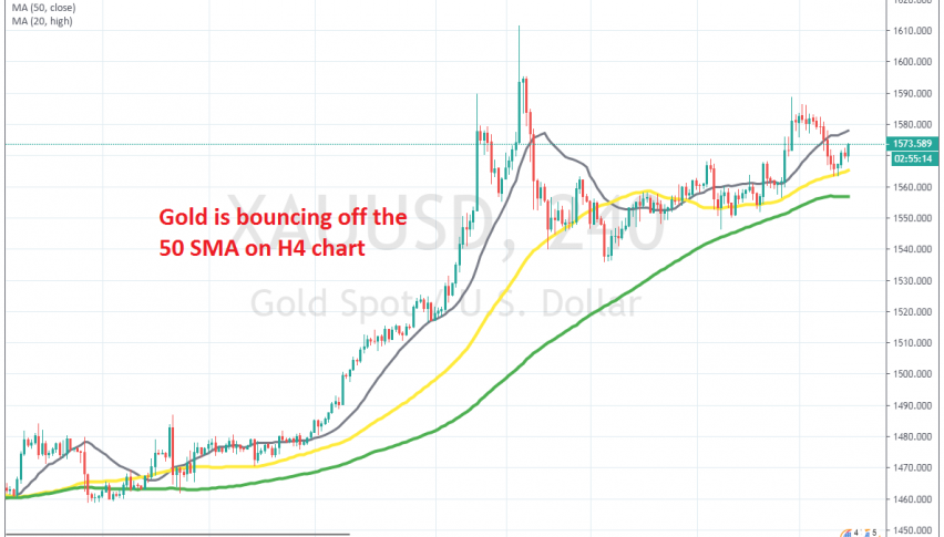 The retrace ended at the 50 SMA for Gold