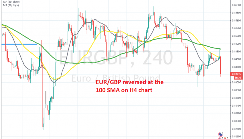 The downside momentum has resumed again after the retrace up