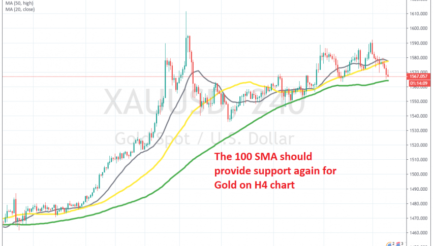 The larger trend is still bullish for Gold