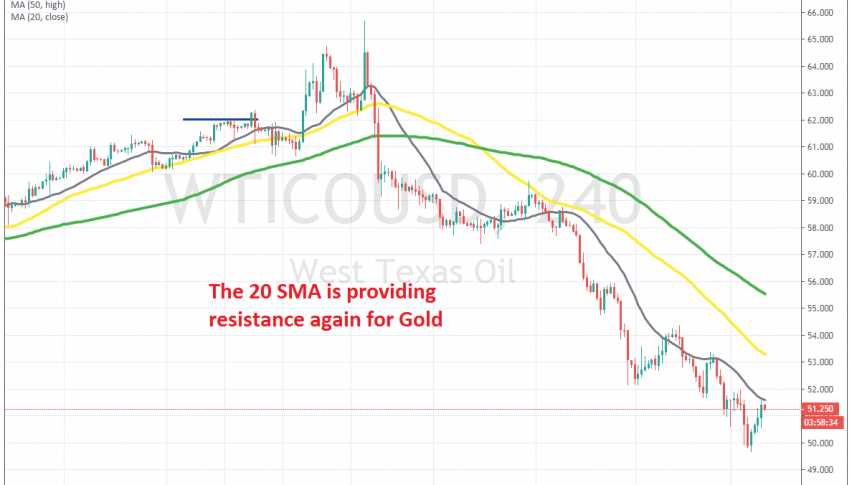 The pullback ended at the 20 SMA on H4 chart