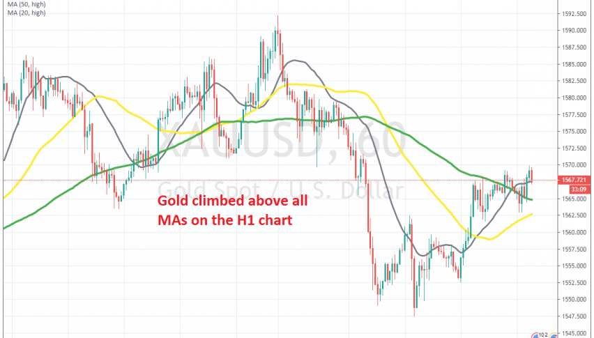 The retrace down seems complete for Gold now