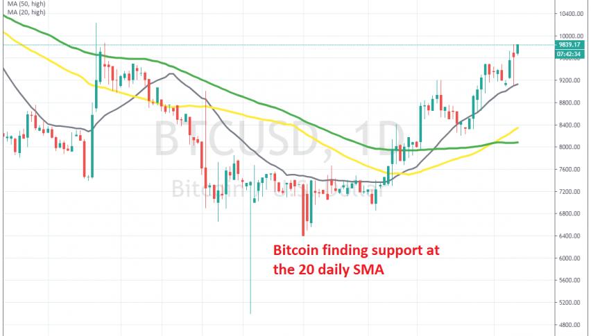 The 20 SMA pushing Bitcoin higher