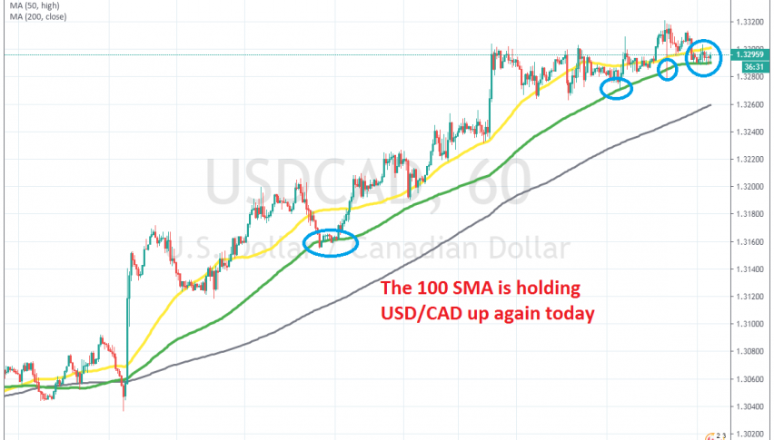 MAs are pushing USD/CAD higher on H1 chart