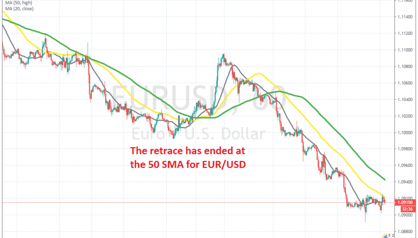 The pullback has ended at the 50 SMA on H1 chart