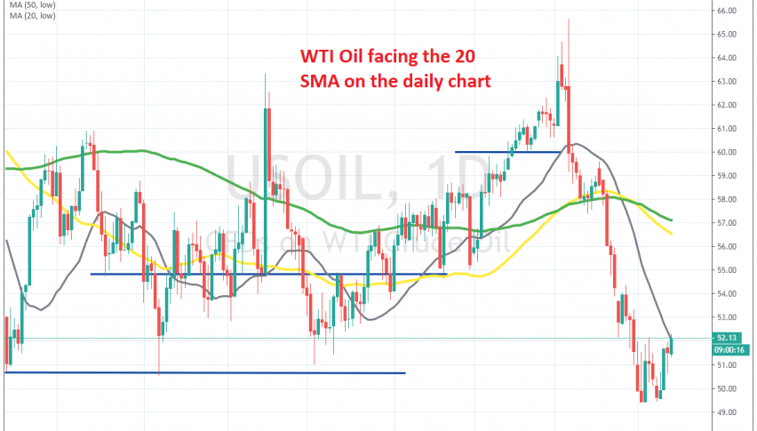 The retrace seems complete now for crude Oil