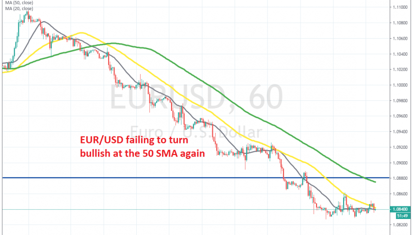 The bearish trend continues for EUR/USD on the H1 chart