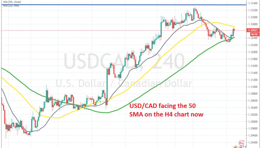 USD/CAD has bounced off the 100 SMA today