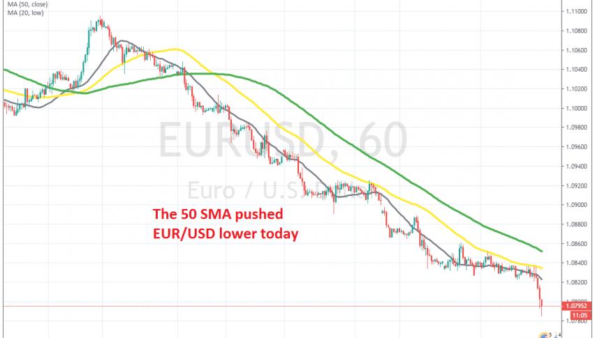 EUR/USD broke below 1.08 today