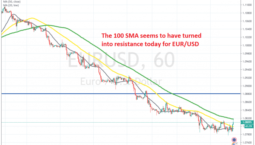 The retrace seems complete now