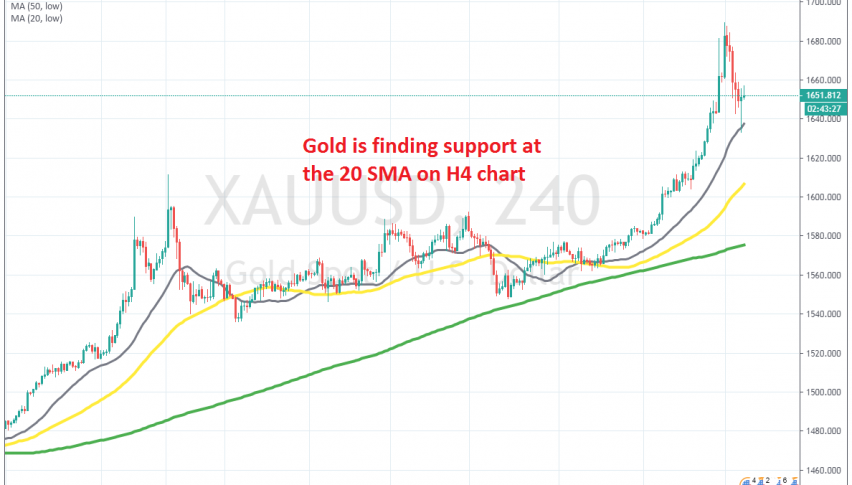 Gold will likely bounce off the 20 SMA now