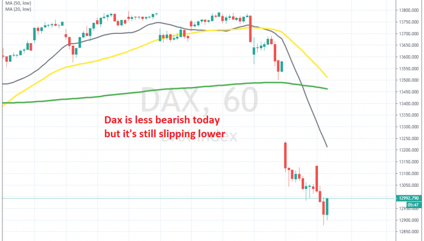 This chart doesn't look good for stock markets