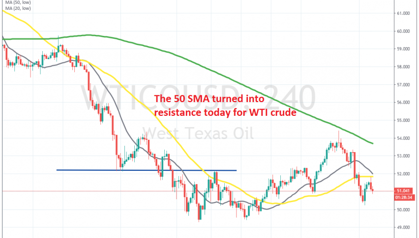 The retrace higher is over now