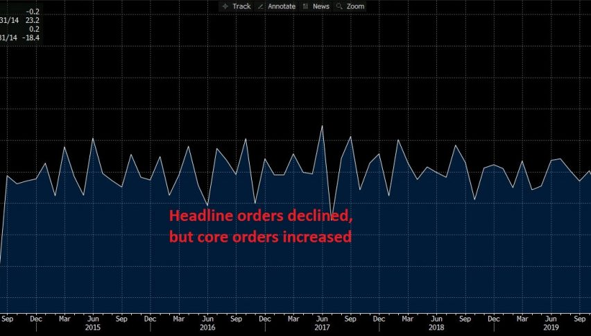 Core orders chart looks worse than it really is