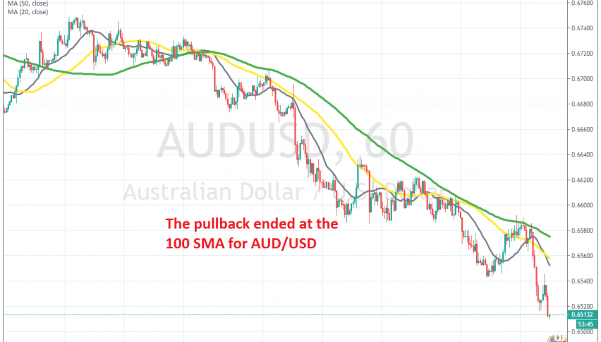 MAs keep pushing AUD/USD down