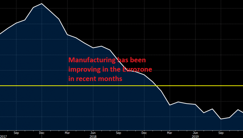 Manufacturing will likely soften again this month