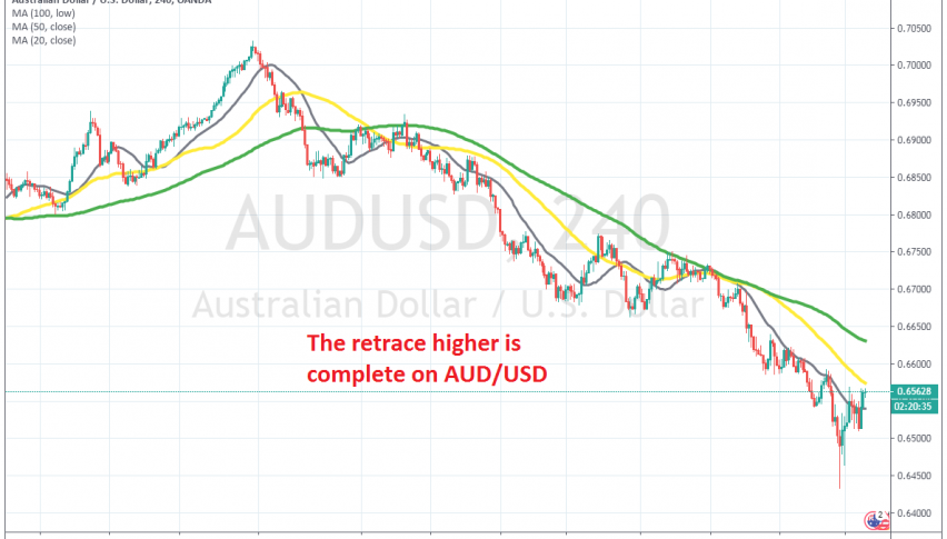 Selling AUD/USD again today