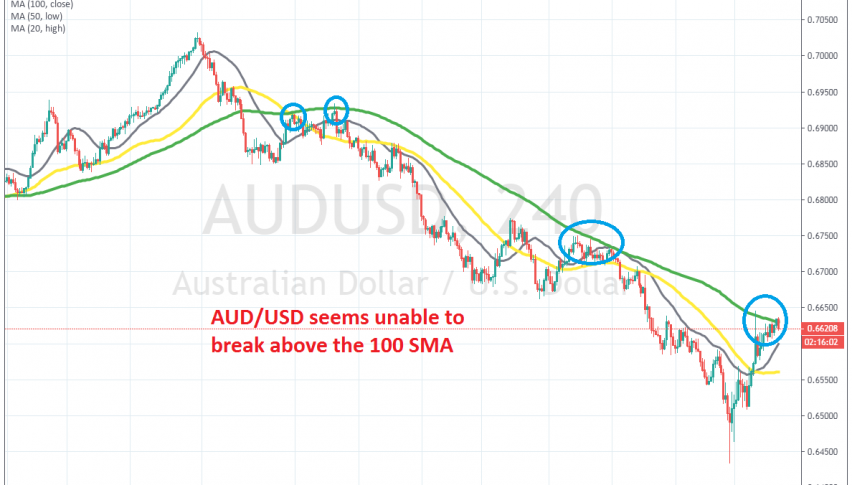 The retrace is complete now on the H4 chart