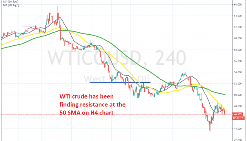The retrace is complete on the H4 chart